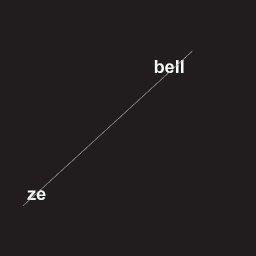 Cover of track bell by [pe]